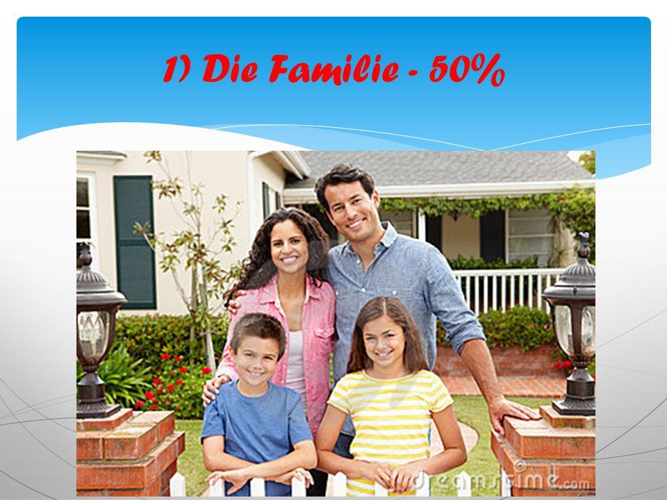 1) Die Familie - 50%