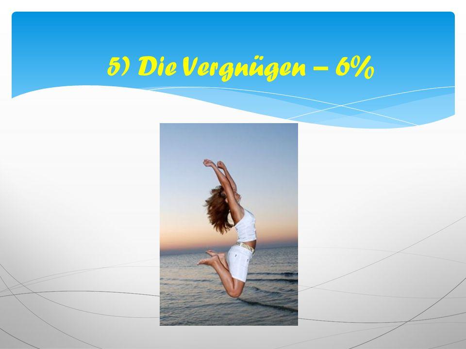 5) Die Vergnügen – 6%