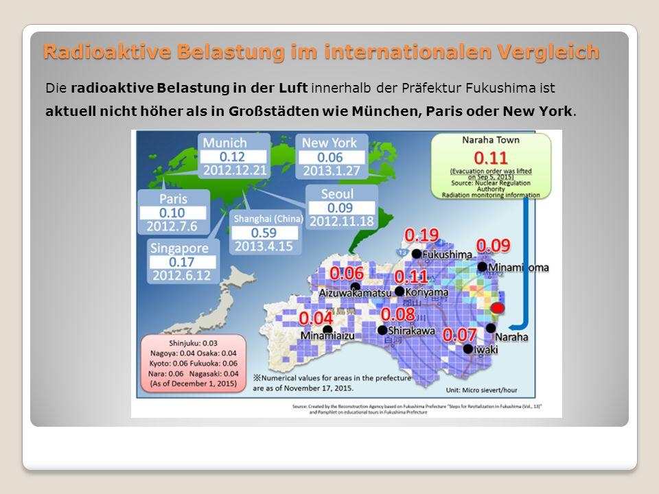 Radioaktive Belastung im internationalen Vergleich Die radioaktive Belastung in der Luft innerhalb der Präfektur Fukushima ist aktuell nicht höher als in Großstädten wie München, Paris oder New York.