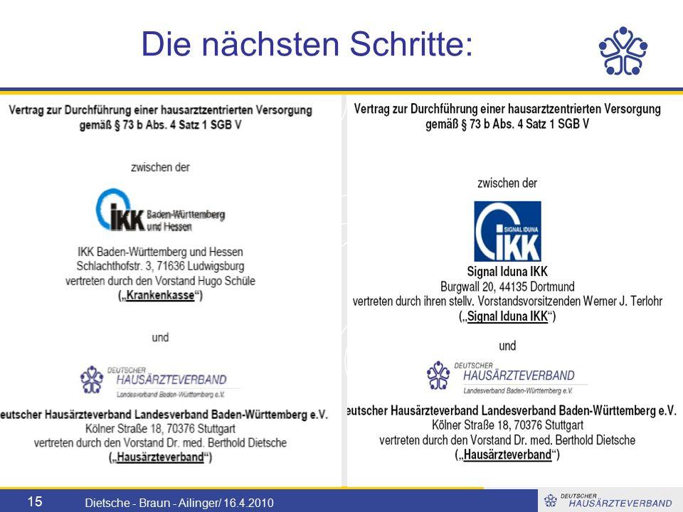 15 Dietsche - Braun - Ailinger/ 16.4.2010 Die nächsten Schritte: