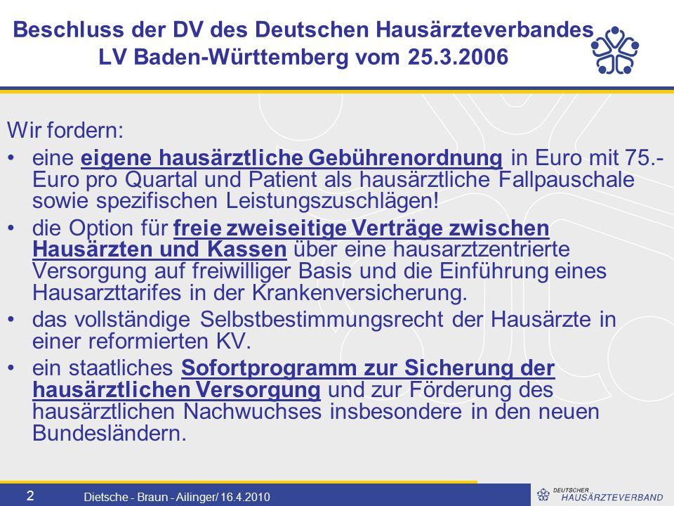 2 Dietsche - Braun - Ailinger/ 16.4.2010 Beschluss der DV des Deutschen Hausärzteverbandes LV Baden-Württemberg vom 25.3.2006 Wir fordern: eine eigene hausärztliche Gebührenordnung in Euro mit 75.- Euro pro Quartal und Patient als hausärztliche Fallpauschale sowie spezifischen Leistungszuschlägen.