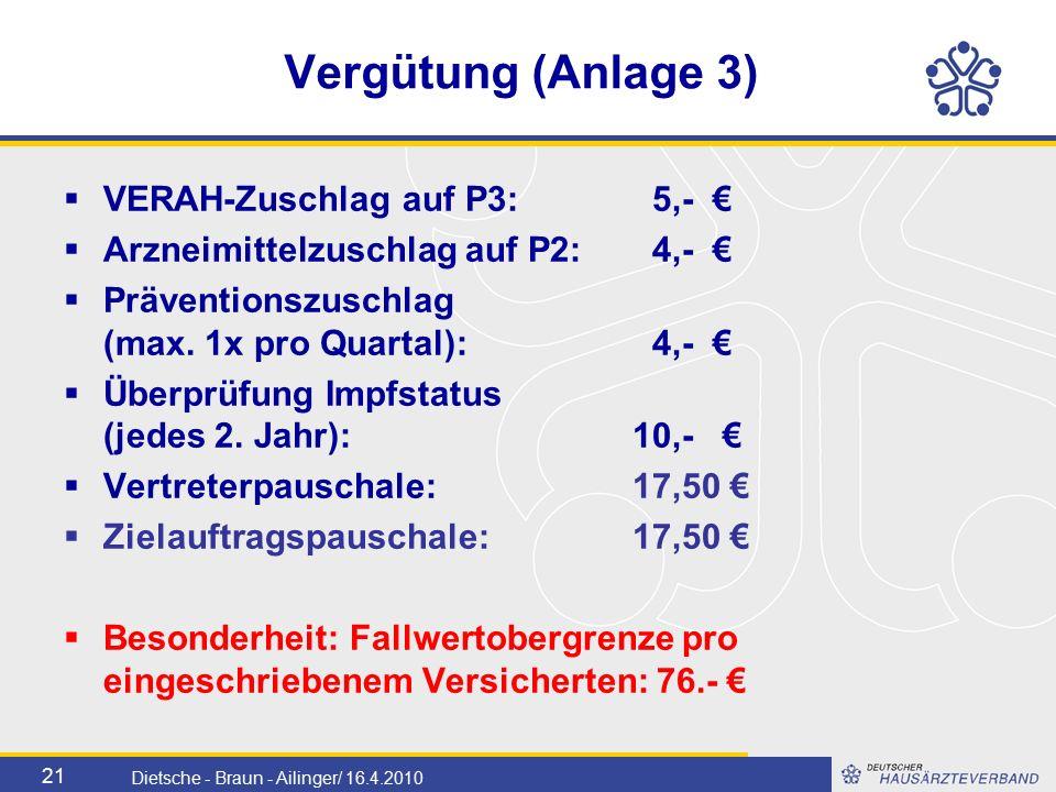 21 Dietsche - Braun - Ailinger/ 16.4.2010 Vergütung (Anlage 3)  VERAH-Zuschlag auf P3: 5,- €  Arzneimittelzuschlag auf P2: 4,- €  Präventionszuschlag (max.