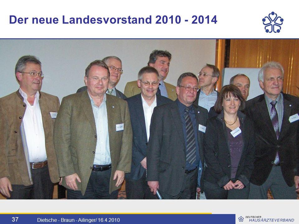 37 Dietsche - Braun - Ailinger/ 16.4.2010 Der neue Landesvorstand 2010 - 2014