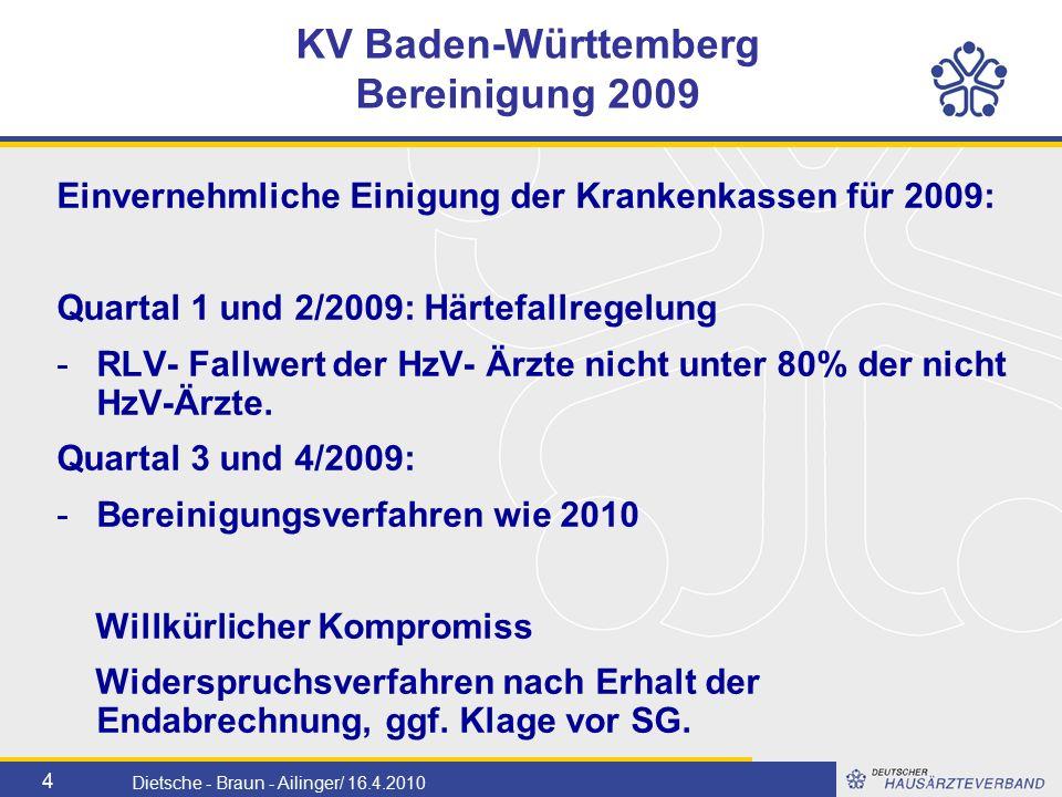 5 Dietsche - Braun - Ailinger/ 16.4.2010  4-2009: während Abrechnungslauf korrigiert, Termin bis zum 20.4.2010  2-2009: 80% des veröffentlichten RLV- Fallwertes.