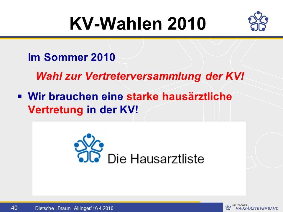 40 Dietsche - Braun - Ailinger/ 16.4.2010 KV-Wahlen 2010 Im Sommer 2010 Wahl zur Vertreterversammlung der KV.