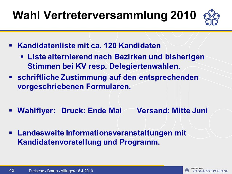 43 Dietsche - Braun - Ailinger/ 16.4.2010 Wahl Vertreterversammlung 2010  Kandidatenliste mit ca.