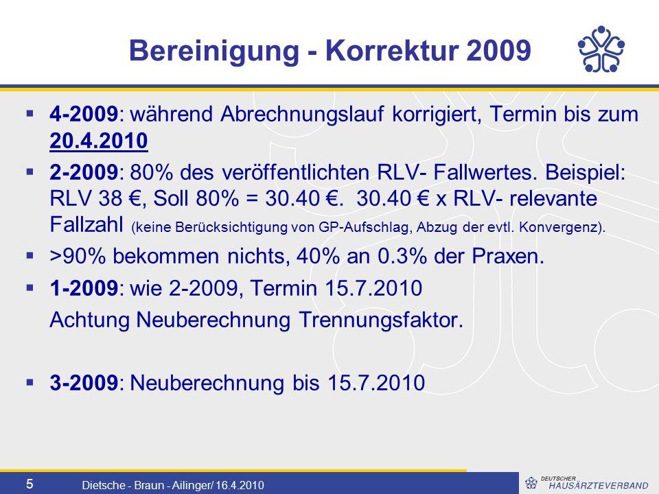 6 Dietsche - Braun - Ailinger/ 16.4.2010 Perspektiven im KV-System Honorarreform NVV 2009  Grundproblem der noch gültigen NVV 2009:  zuerst Vergütung freier Leistungen (z.B.