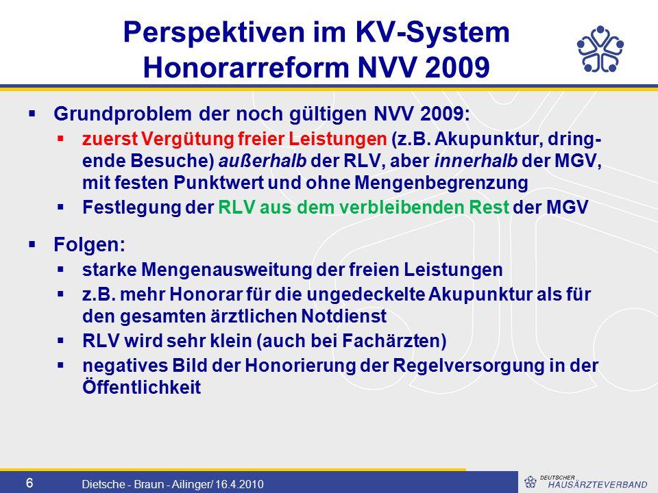 """7 Dietsche - Braun - Ailinger/ 16.4.2010 Honorarreform 2010 (ab 01.07.2010) KBV-Forderung: Stabilisierung der Basisversorgung (!) Neue Formel für alle Vertragsärzte:  RLV wird zuerst festgelegt  QZV (""""Qualitätsbezogenes Zusatzvolumen )  Mengensteuerung (= Abstaffelung) für (fast) alle bisher freien Leistungen (Preise des Euro-EBM gibt es nicht mehr)  Anspruch auf QZV, wenn im VJQ die betreffende EBM-Ziffer abgerechnet wurde; also: jede QZV-Leistung mindestens einmal im Quartal abrechnen (um dieses QZV zu erhalten!)  System der kommunizierenden Röhren: nicht ausgefülltes QZV kann mit Leistungen aus einem anderen QZV oder dem RLV aufgefüllt werden  für Hausärzte bis zu 25 QZV möglich: RLV + QZV = Gesamtbudget"""