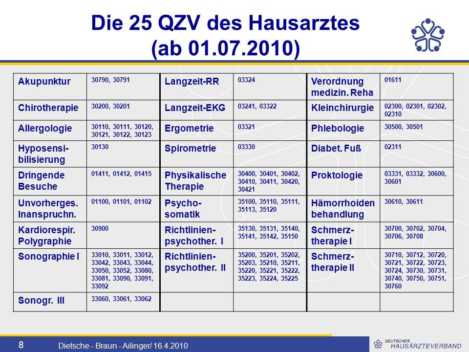 8 Dietsche - Braun - Ailinger/ 16.4.2010 Die 25 QZV des Hausarztes (ab 01.07.2010) Akupunktur 30790, 30791 Langzeit-RR 03324 Verordnung medizin.