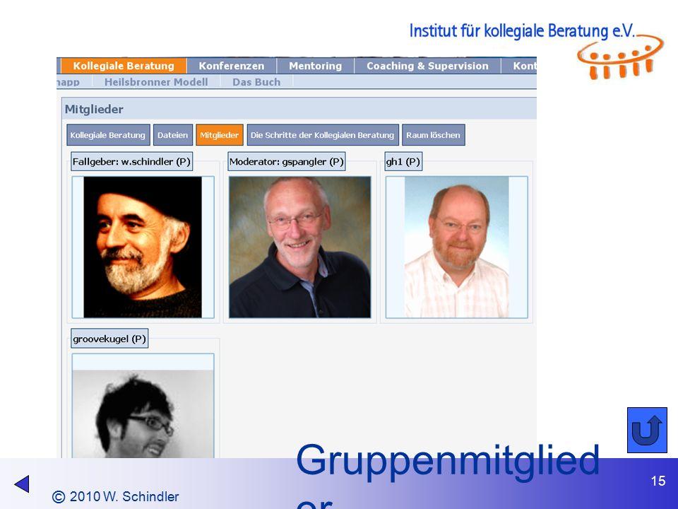 © 2010 W. Schindler 15 Gruppenmitglied er