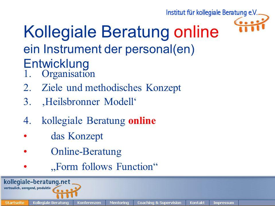 © 2010 W. Schindler 23 personales Angebot