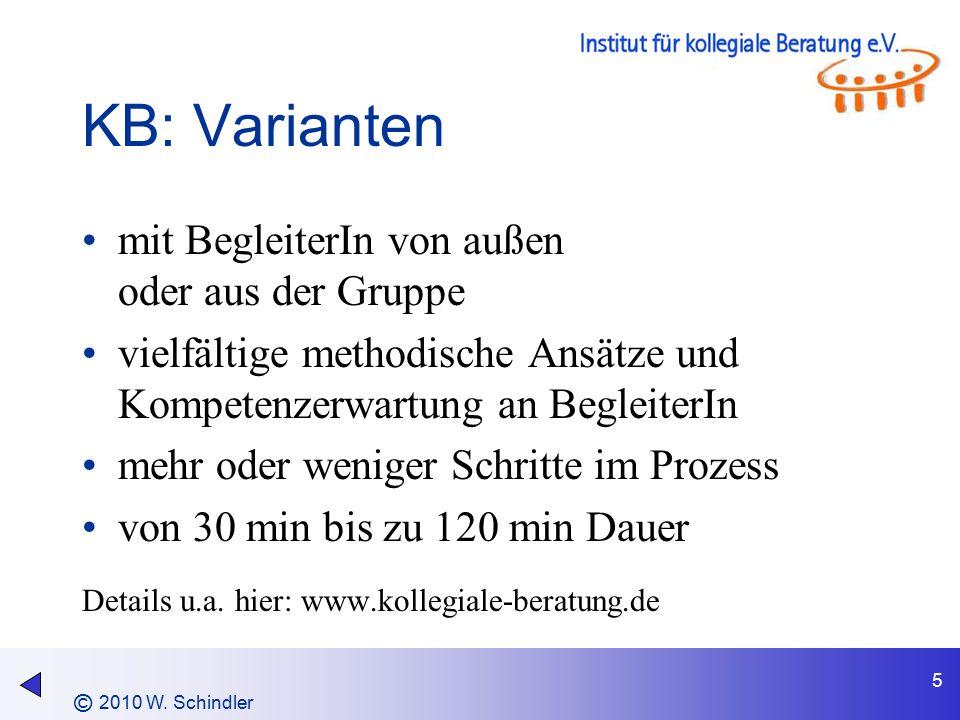 © 2010 W. Schindler 26 Danke für Ihre Aufmerksamkeit. Wir freuen uns auf Sie, offline wie online.