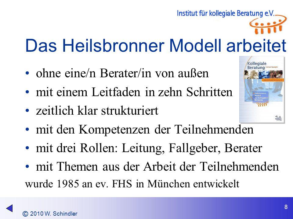 © 2010 W. Schindler 19 Konferenz- Räume