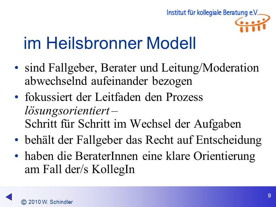 © 2010 W. Schindler 20 im Konferenzraum