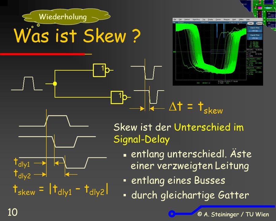 © A. Steininger / TU Wien 10 Was ist Skew .