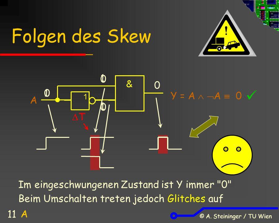 © A. Steininger / TU Wien 11 Folgen des Skew Y = A   A  0 1 0 A 1 0 1 0 0 TT Im eingeschwungenen Zustand ist Y immer