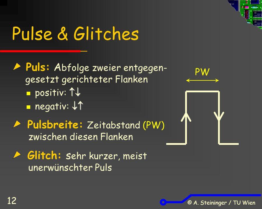 © A. Steininger / TU Wien 12 Pulse & Glitches Puls: A bfolge zweier entgegen- gesetzt gerichteter Flanken  positiv:   negativ:  Pulsbreite: Ze