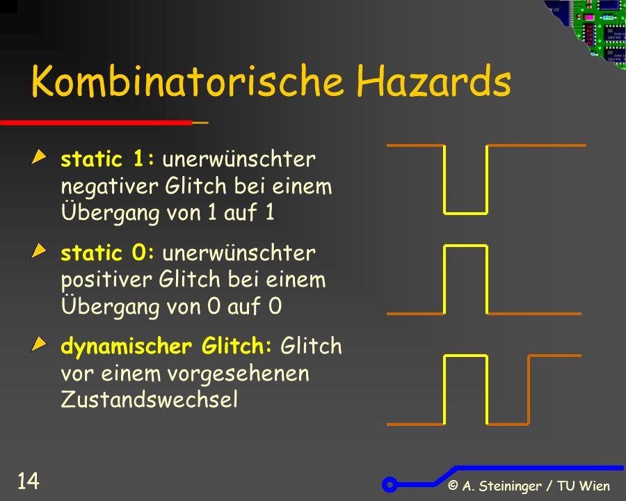 © A. Steininger / TU Wien 14 Kombinatorische Hazards static 1: unerwünschter negativer Glitch bei einem Übergang von 1 auf 1 static 0: unerwünschter p