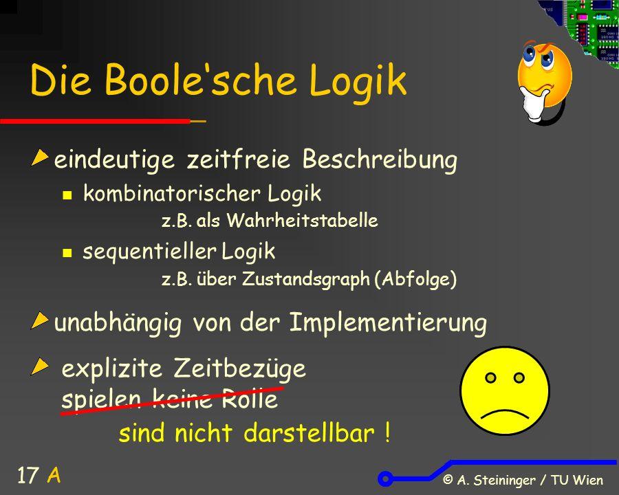 © A. Steininger / TU Wien 17 Die Boole'sche Logik eindeutige zeitfreie Beschreibung kombinatorischer Logik z.B. als Wahrheitstabelle sequentieller Log