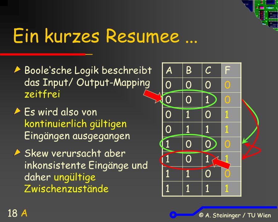 © A. Steininger / TU Wien 18 Ein kurzes Resumee...