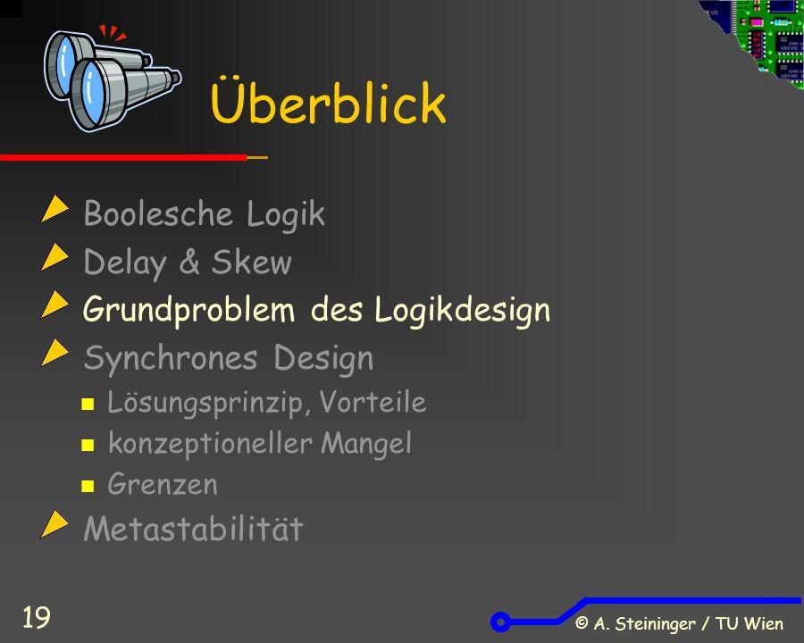 © A. Steininger / TU Wien 19 Boolesche Logik Delay & Skew Grundproblem des Logikdesign Synchrones Design Lösungsprinzip, Vorteile konzeptioneller Mang
