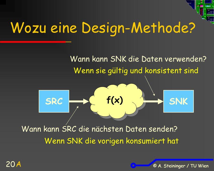 © A. Steininger / TU Wien 20 Wozu eine Design-Methode.