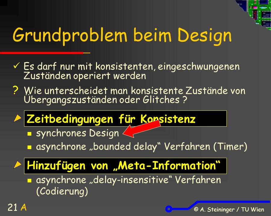 © A. Steininger / TU Wien 21 Grundproblem beim Design Es darf nur mit konsistenten, eingeschwungenen Zuständen operiert werden ? Wie unterscheidet man