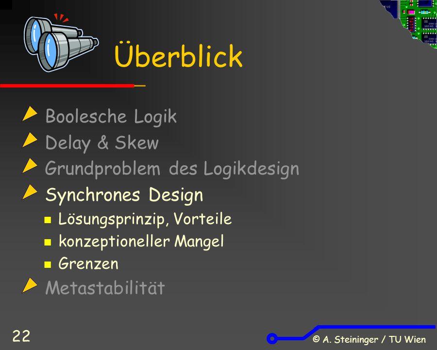 © A. Steininger / TU Wien 22 Boolesche Logik Delay & Skew Grundproblem des Logikdesign Synchrones Design Lösungsprinzip, Vorteile konzeptioneller Mang