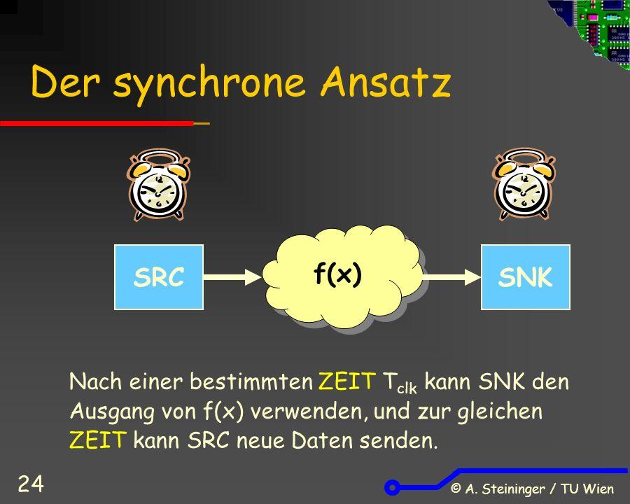 © A. Steininger / TU Wien 24 Der synchrone Ansatz SRCSNK f(x) Nach einer bestimmten ZEIT T clk kann SNK den Ausgang von f(x) verwenden, und zur gleich
