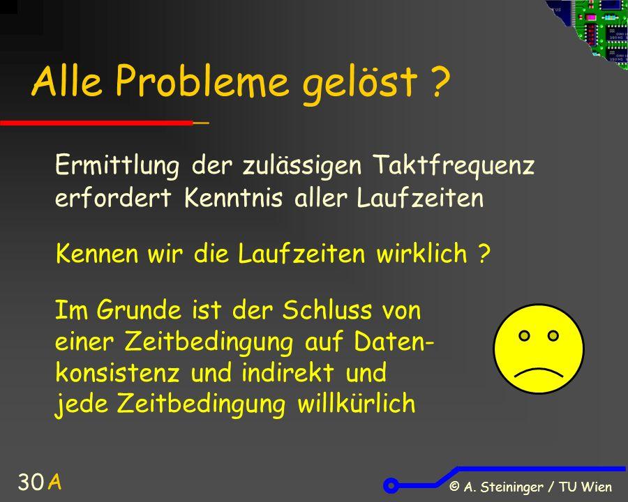 © A. Steininger / TU Wien 30 Alle Probleme gelöst .