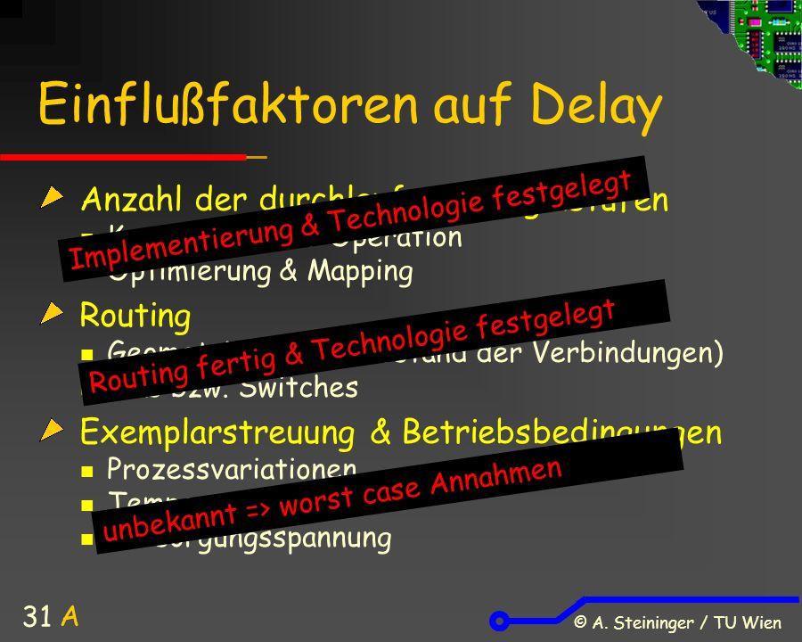 © A. Steininger / TU Wien 31 Einflußfaktoren auf Delay Anzahl der durchlaufenen Logikstufen Komplexität der Operation Optimierung & Mapping Routing Ge