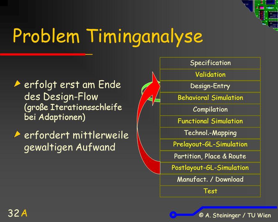 © A. Steininger / TU Wien 32 Problem Timinganalyse erfolgt erst am Ende des Design-Flow (große Iterationsschleife bei Adaptionen) erfordert mittlerwei