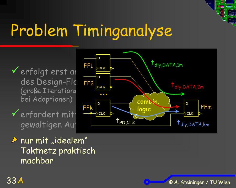 © A. Steininger / TU Wien 33 Problem Timinganalyse erfolgt erst am Ende des Design-Flow (große Iterationsschleife bei Adaptionen) erfordert mittlerwei