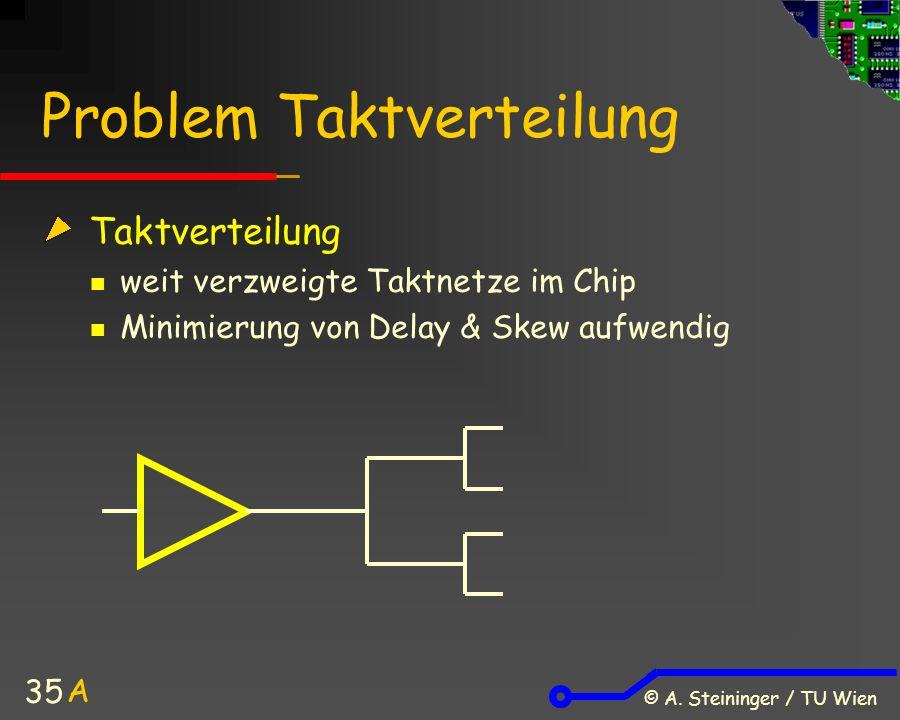 © A. Steininger / TU Wien 35 Problem Taktverteilung Taktverteilung weit verzweigte Taktnetze im Chip Minimierung von Delay & Skew aufwendig A