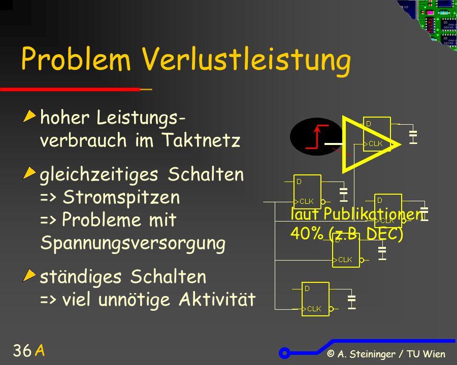 © A. Steininger / TU Wien 36 Problem Verlustleistung hoher Leistungs- verbrauch im Taktnetz gleichzeitiges Schalten => Stromspitzen => Probleme mit Sp