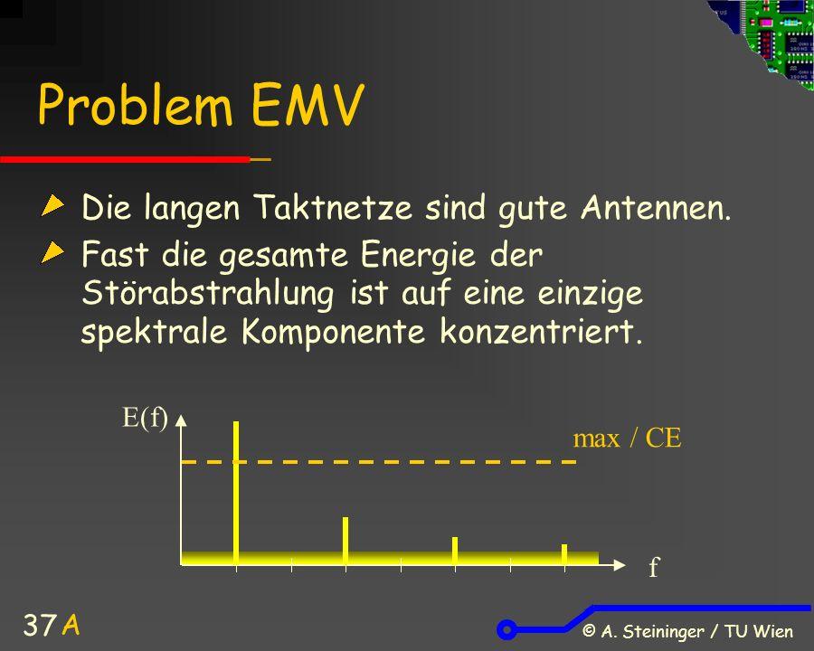 © A. Steininger / TU Wien 37 Problem EMV Die langen Taktnetze sind gute Antennen.