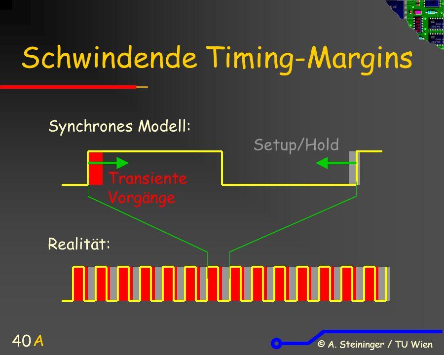 © A. Steininger / TU Wien 40 Schwindende Timing-Margins Synchrones Modell: Realität: Transiente Vorgänge Setup/Hold A