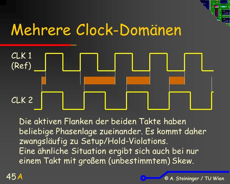 © A. Steininger / TU Wien 45 Mehrere Clock-Domänen CLK 1 (Ref) CLK 2 Die aktiven Flanken der beiden Takte haben beliebige Phasenlage zueinander. Es ko