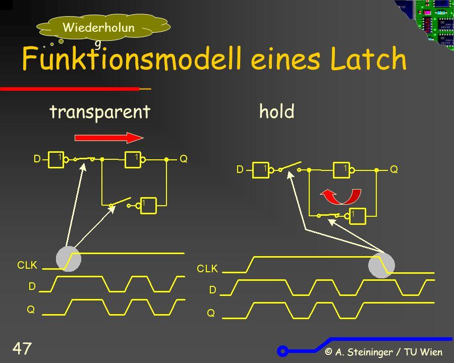 © A. Steininger / TU Wien 47 Funktionsmodell eines Latch transparenthold Wiederholun g