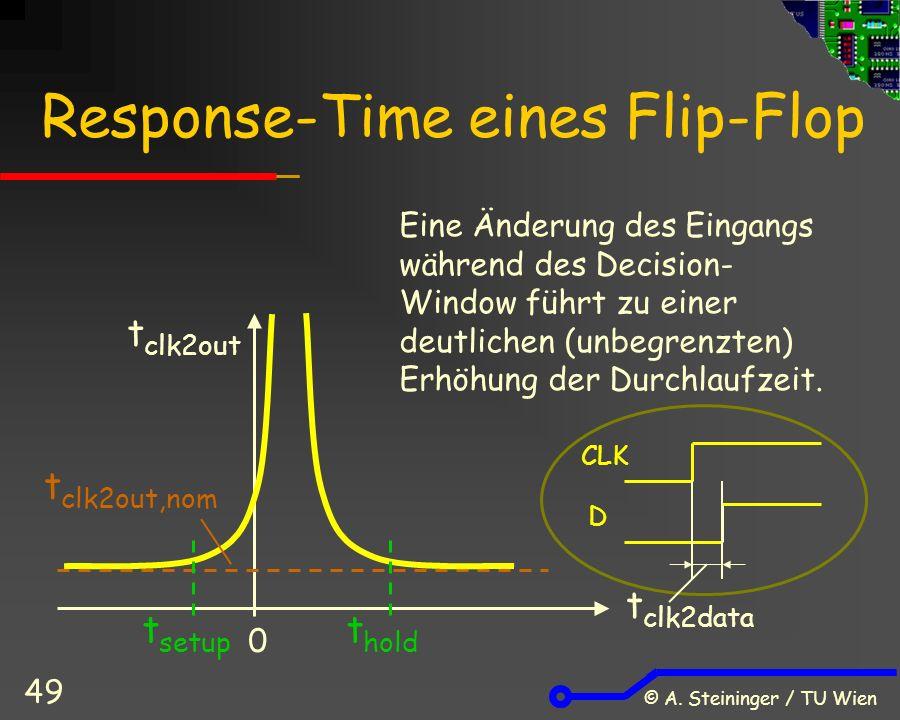 © A. Steininger / TU Wien 49 Response-Time eines Flip-Flop Eine Änderung des Eingangs während des Decision- Window führt zu einer deutlichen (unbegren