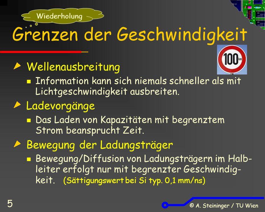 © A. Steininger / TU Wien 5 Grenzen der Geschwindigkeit Wellenausbreitung Information kann sich niemals schneller als mit Lichtgeschwindigkeit ausbrei