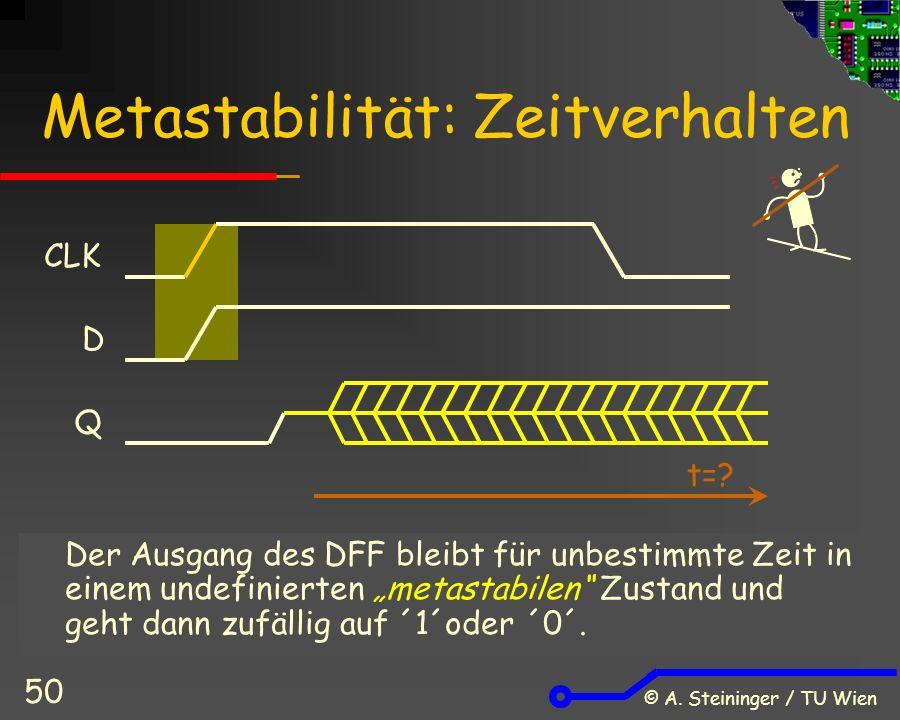 """© A. Steininger / TU Wien 50 Metastabilität: Zeitverhalten Der Ausgang des DFF bleibt für unbestimmte Zeit in einem undefinierten """"metastabilen"""" Zusta"""