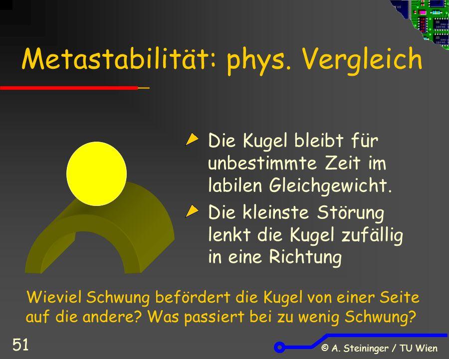 © A. Steininger / TU Wien 51 Metastabilität: phys.