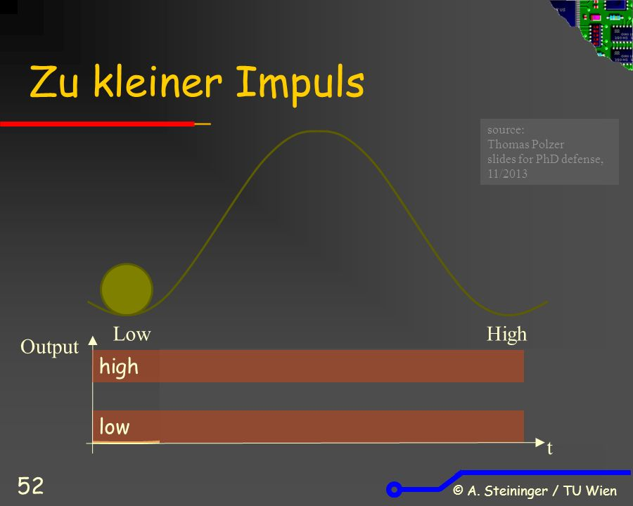 Zu kleiner Impuls LowHigh Output t low high source: Thomas Polzer slides for PhD defense, 11/2013 © A.
