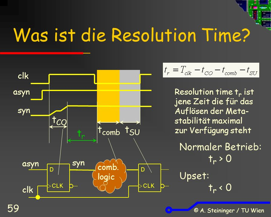 © A. Steininger / TU Wien 59 Was ist die Resolution Time.