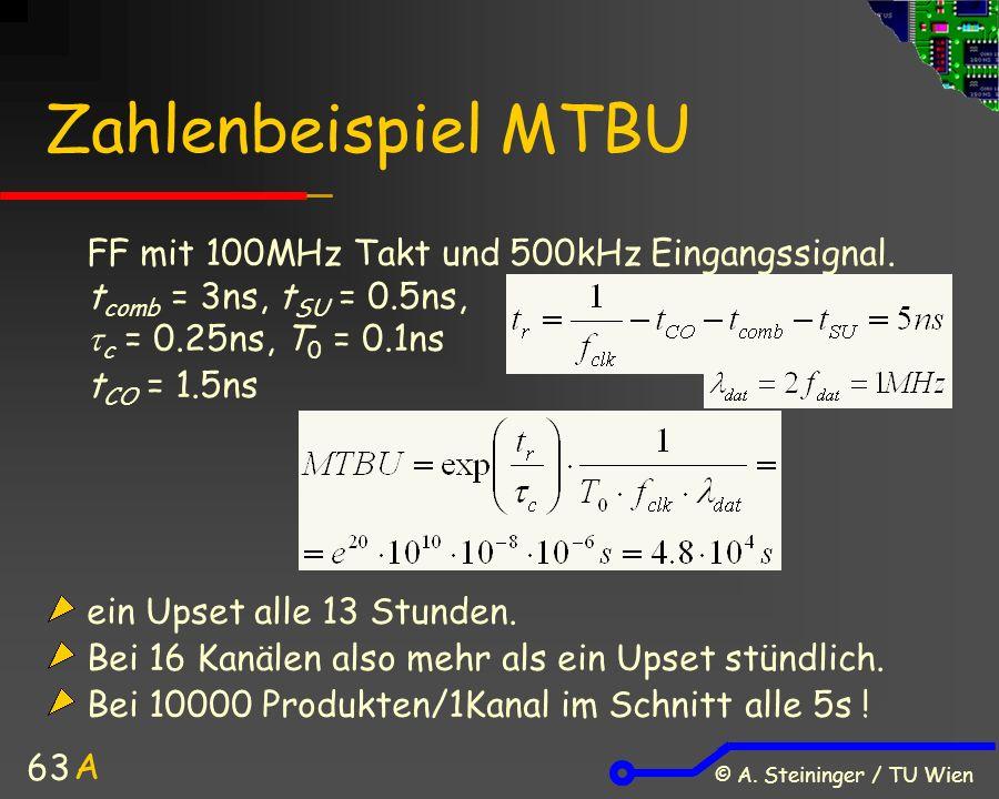 © A. Steininger / TU Wien 63 Zahlenbeispiel MTBU FF mit 100MHz Takt und 500kHz Eingangssignal.
