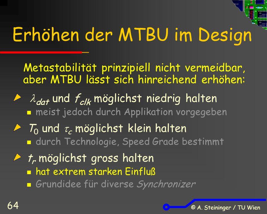 © A. Steininger / TU Wien 64 Erhöhen der MTBU im Design Metastabilität prinzipiell nicht vermeidbar, aber MTBU lässt sich hinreichend erhöhen: dat und