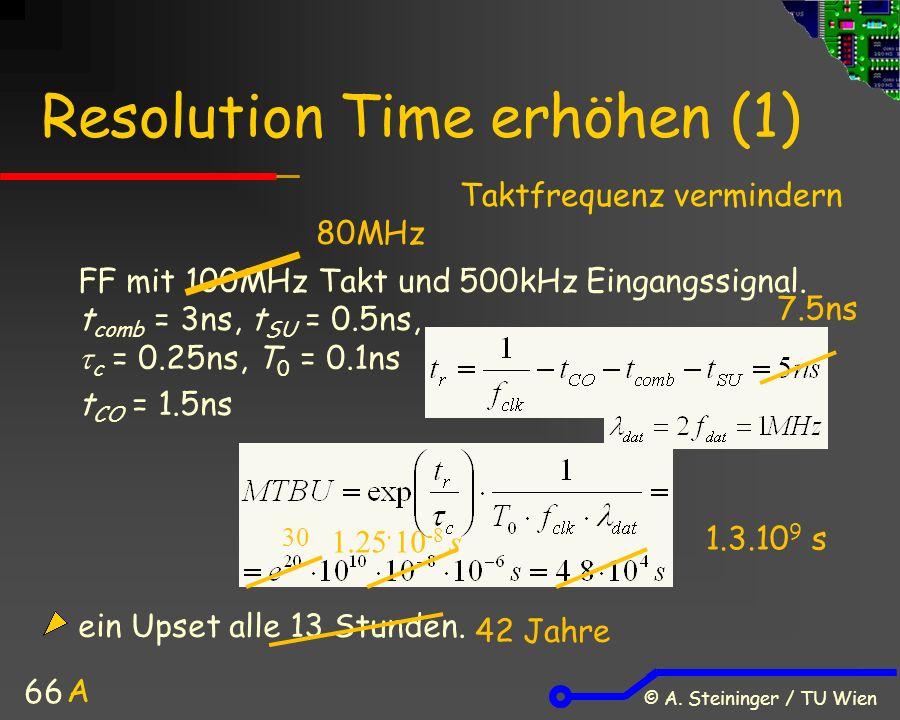 © A. Steininger / TU Wien 66 Resolution Time erhöhen (1) FF mit 100MHz Takt und 500kHz Eingangssignal. t comb = 3ns, t SU = 0.5ns,  c = 0.25ns, T 0 =