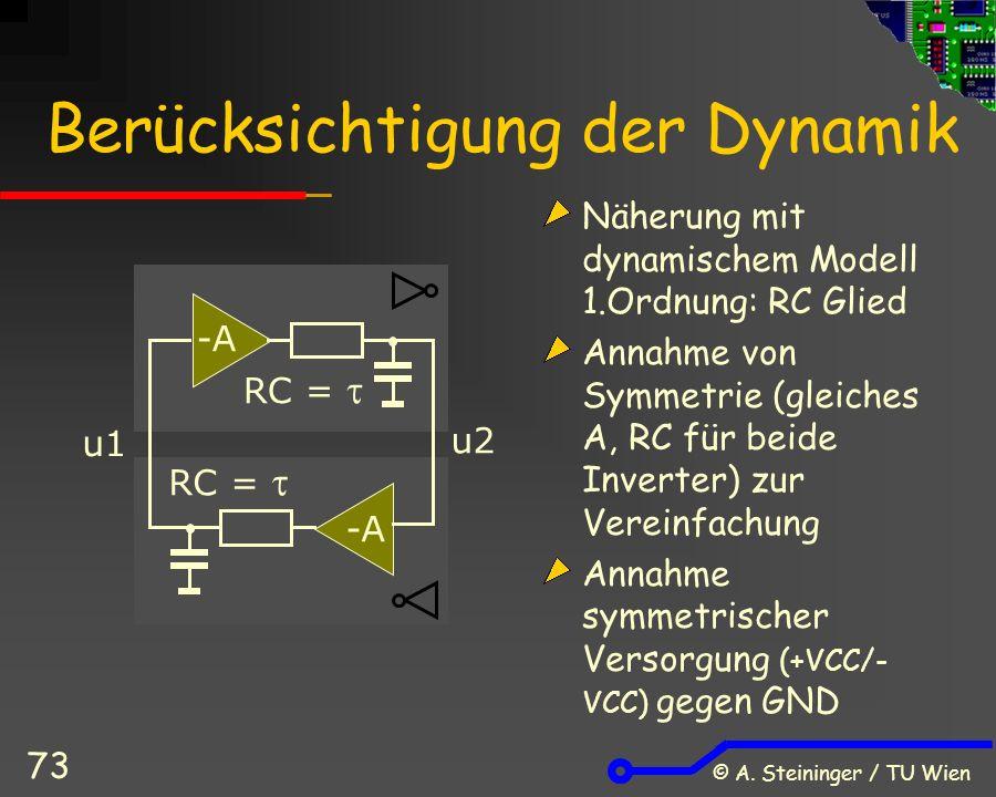© A. Steininger / TU Wien 73 Berücksichtigung der Dynamik Näherung mit dynamischem Modell 1.Ordnung: RC Glied Annahme von Symmetrie (gleiches A, RC fü