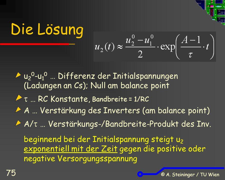 © A. Steininger / TU Wien 75 Die Lösung u 2 0 -u 1 0 … Differenz der Initialspannungen (Ladungen an Cs); Null am balance point  … RC Konstante, Band
